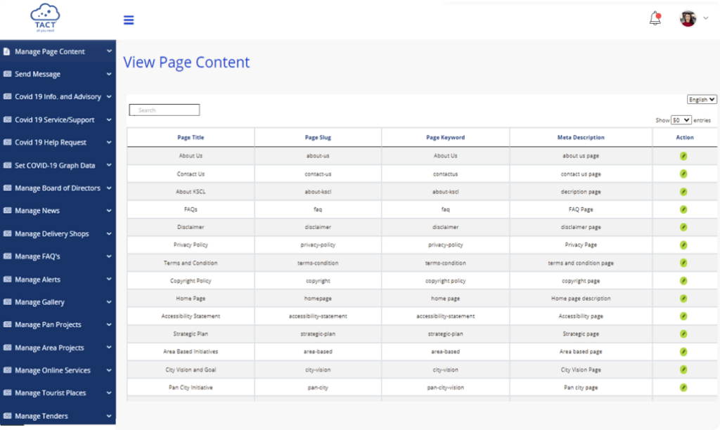 Content Management System   TACT Connect